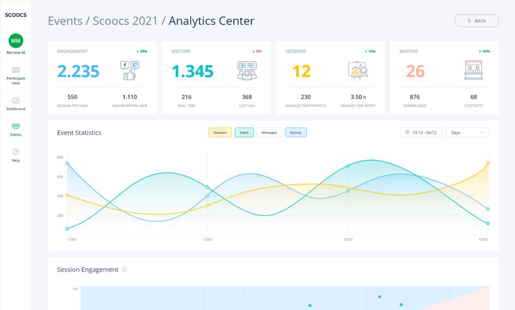 virtual and hybrid events platform features analytics